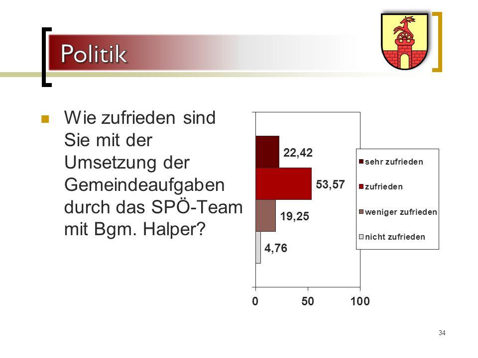 Politik Wie zufrieden sind Sie mit der Umsetzung der Gemeindeaufgaben durch das SPÖ-Team mit Bgm.