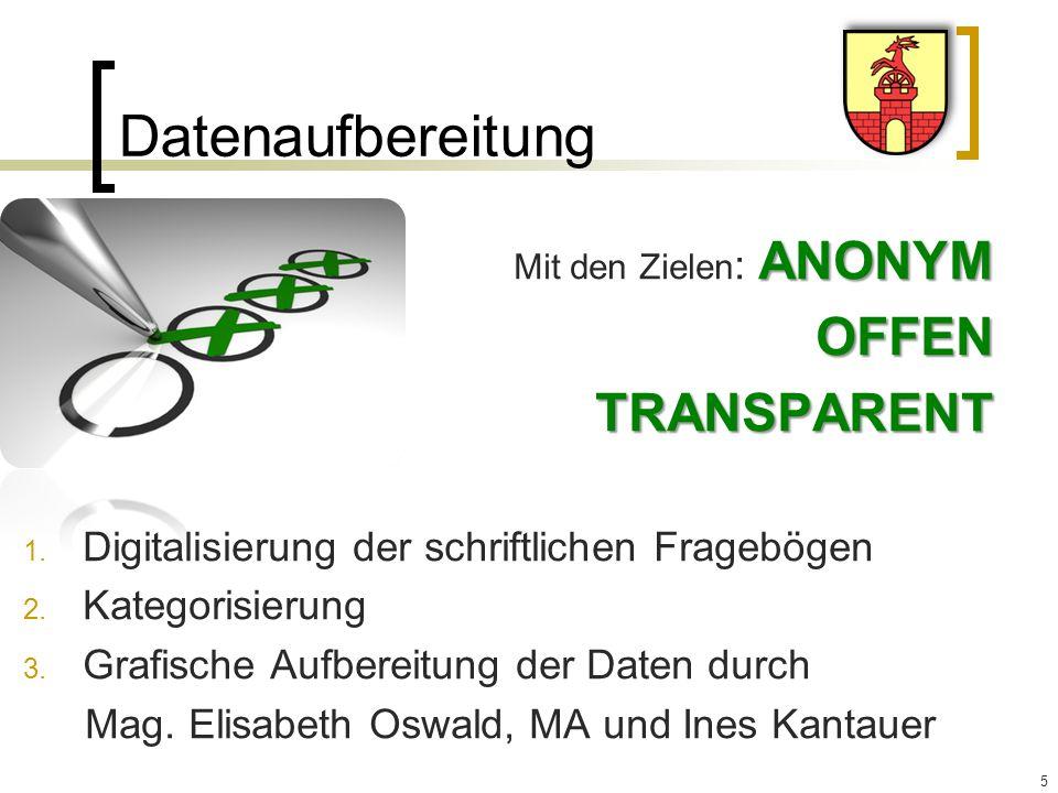 Datenaufbereitung offen transparent