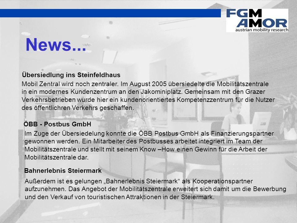 News... Übersiedlung ins Steinfeldhaus