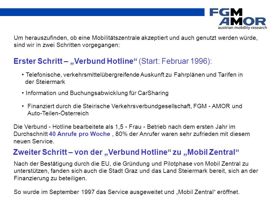 "Erster Schritt – ""Verbund Hotline (Start: Februar 1996):"