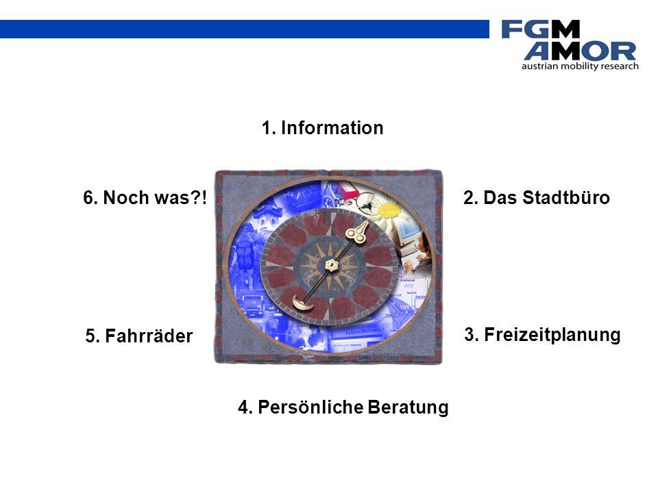 1. Information 6. Noch was . 2. Das Stadtbüro.
