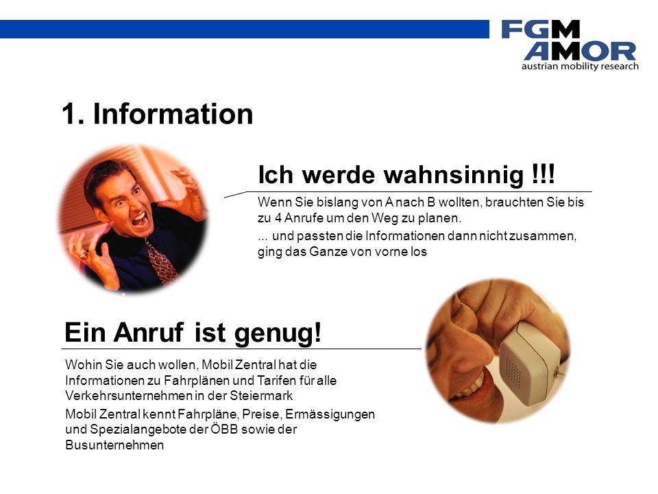 1. Information Ein Anruf ist genug! Ich werde wahnsinnig !!!