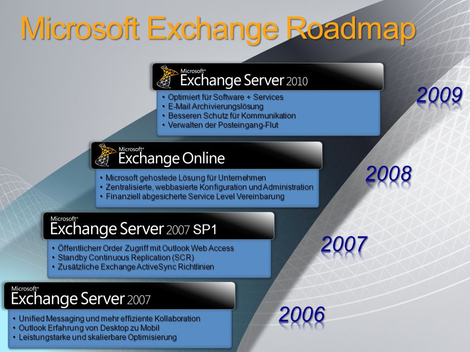 Microsoft Exchange Roadmap