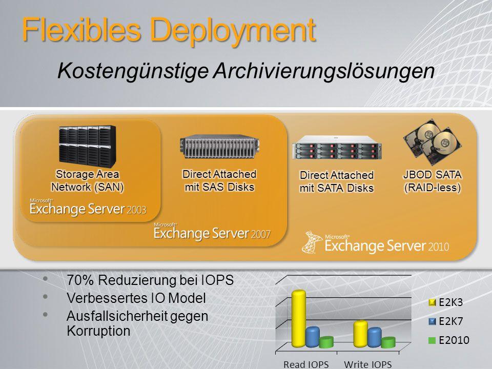 Flexibles Deployment Kostengünstige Archivierungslösungen