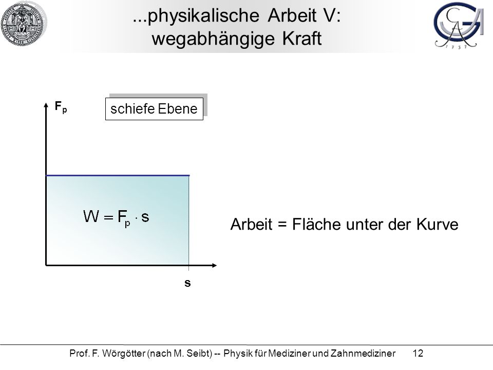 ...physikalische Arbeit V: wegabhängige Kraft