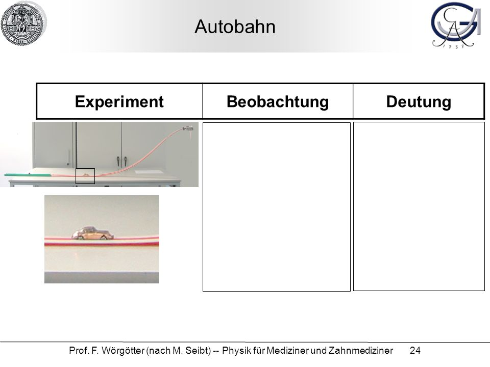 Autobahn Experiment Beobachtung Deutung