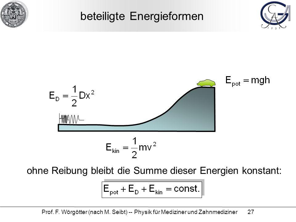 beteiligte Energieformen