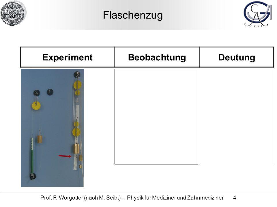 Flaschenzug Experiment Beobachtung Deutung