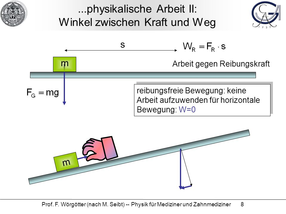 ...physikalische Arbeit II: Winkel zwischen Kraft und Weg