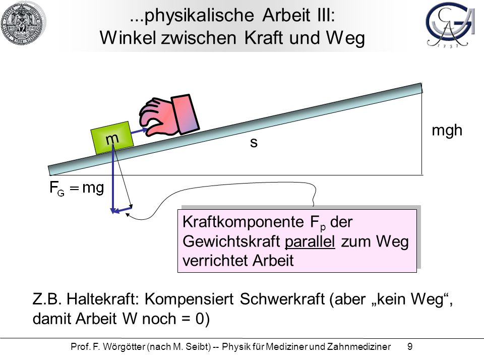...physikalische Arbeit III: Winkel zwischen Kraft und Weg