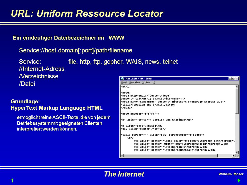 URL: Uniform Ressource Locator