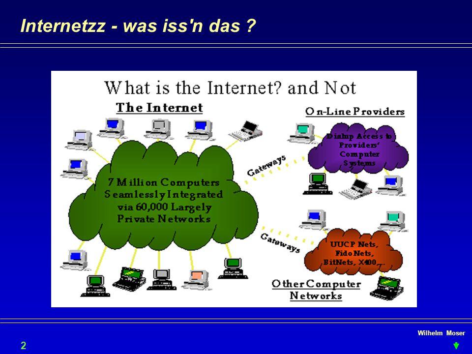 Internetzz - was iss n das
