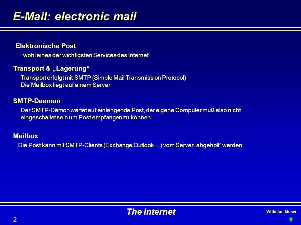 E-Mail: electronic mail