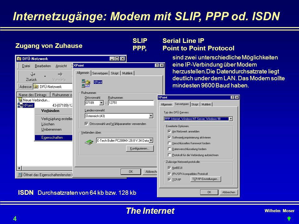 Internetzugänge: Modem mit SLIP, PPP od. ISDN