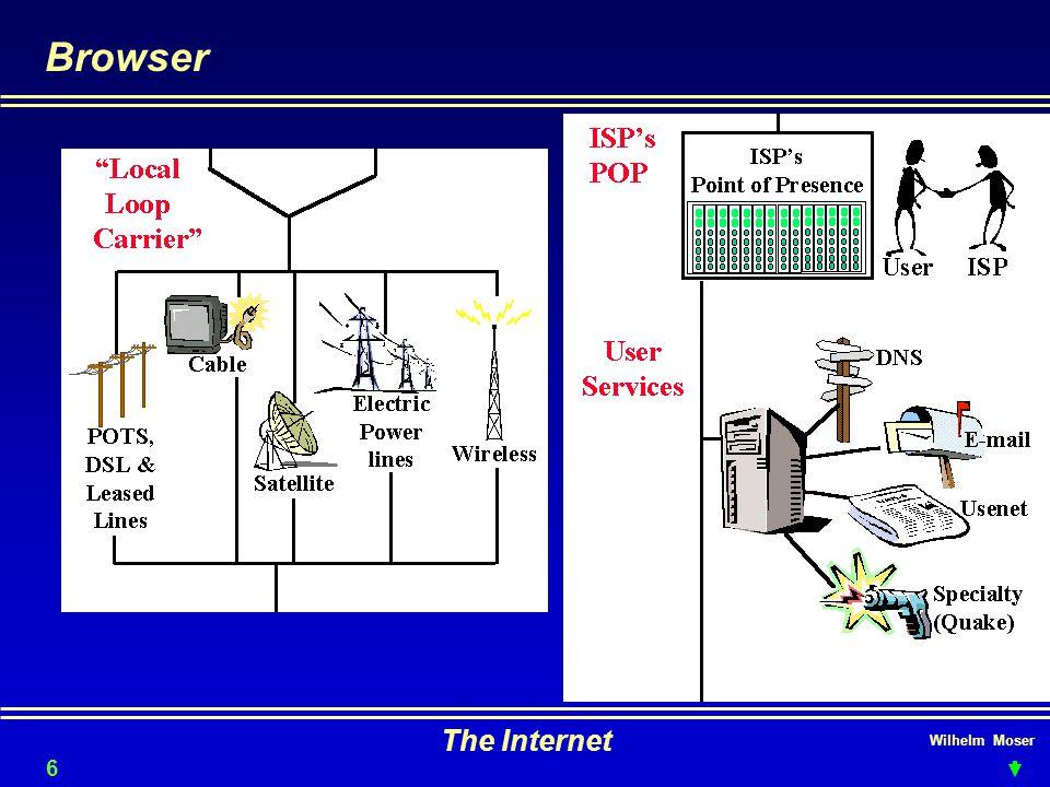 Browser The Internet Wilhelm Moser 6262