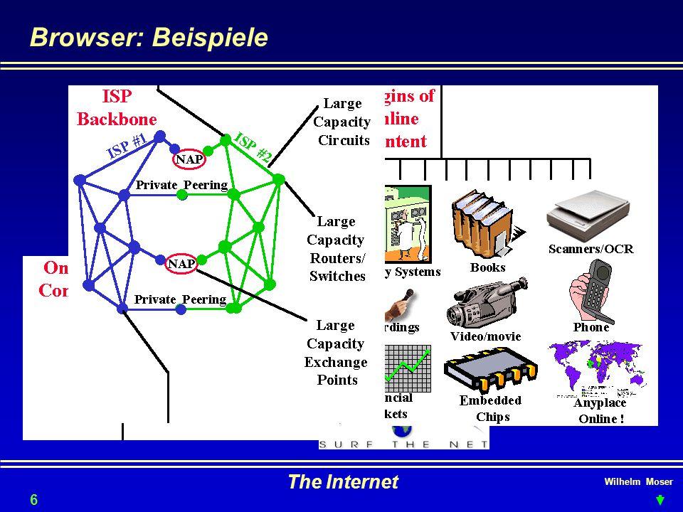 Browser: Beispiele The Internet Wilhelm Moser 6363
