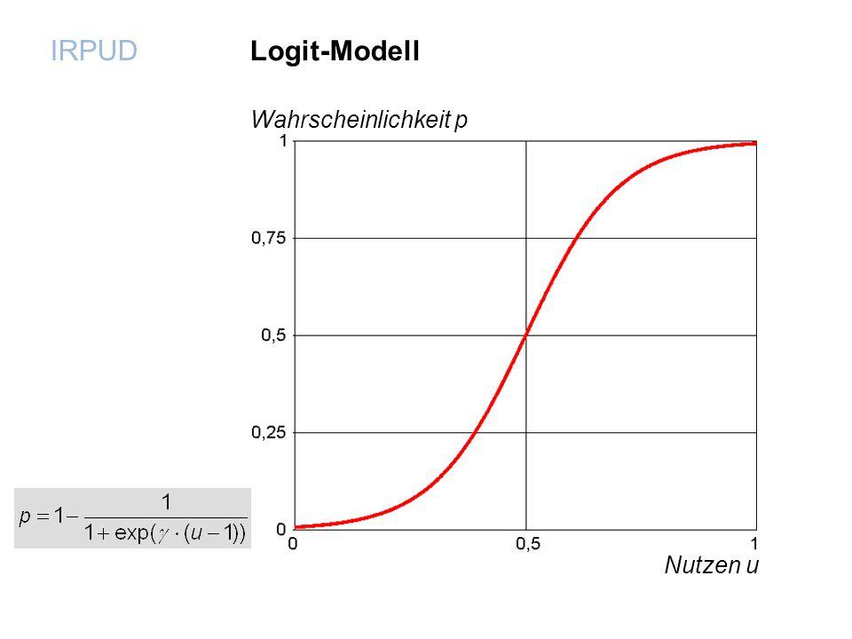 Logit-Modell Wahrscheinlichkeit p Nutzen u