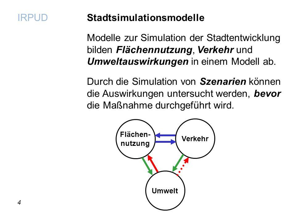 Stadtsimulationsmodelle