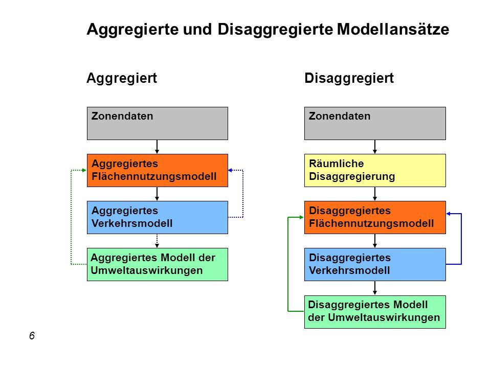 Aggregierte und Disaggregierte Modellansätze