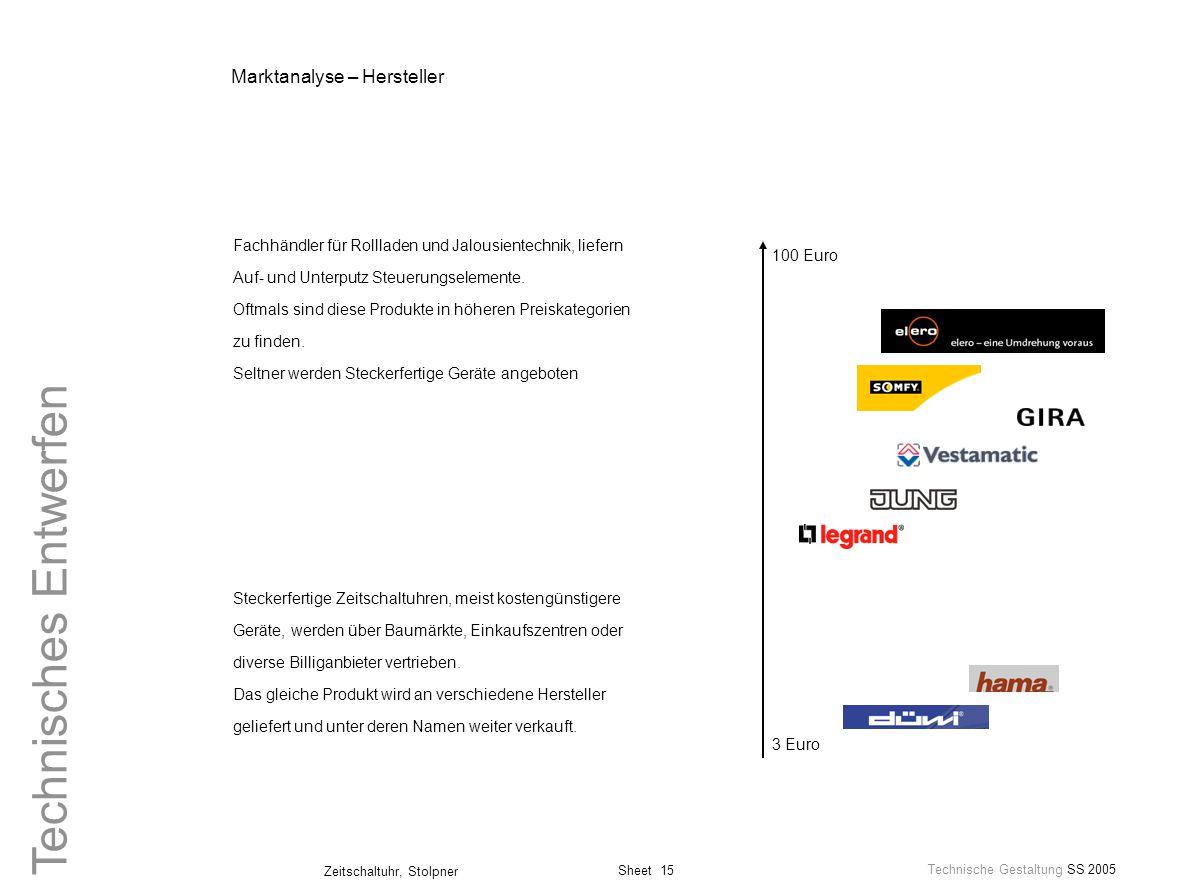 Marktanalyse – Hersteller