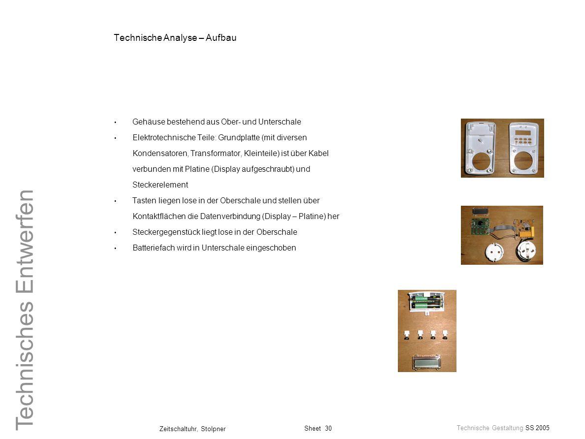 Technische Analyse – Aufbau