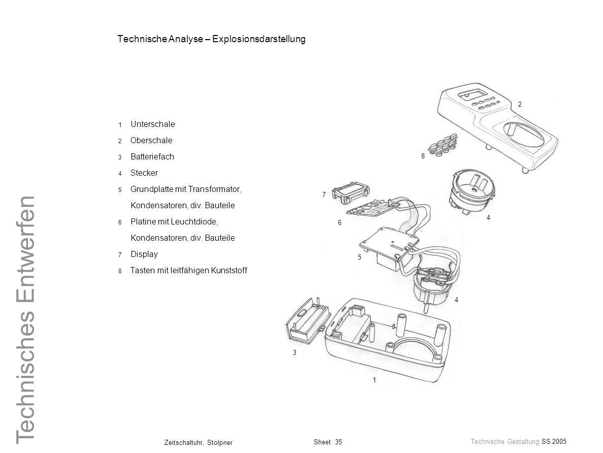 Technische Analyse – Explosionsdarstellung