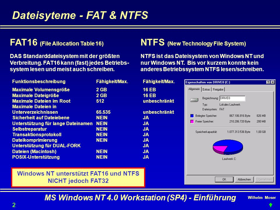 Dateisyteme - FAT & NTFS