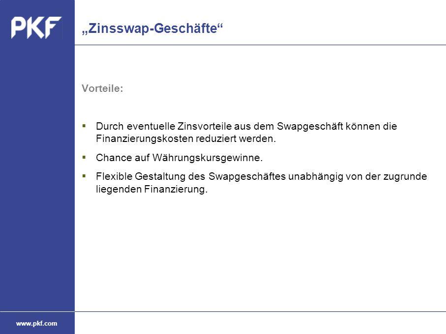 """Zinsswap-Geschäfte"