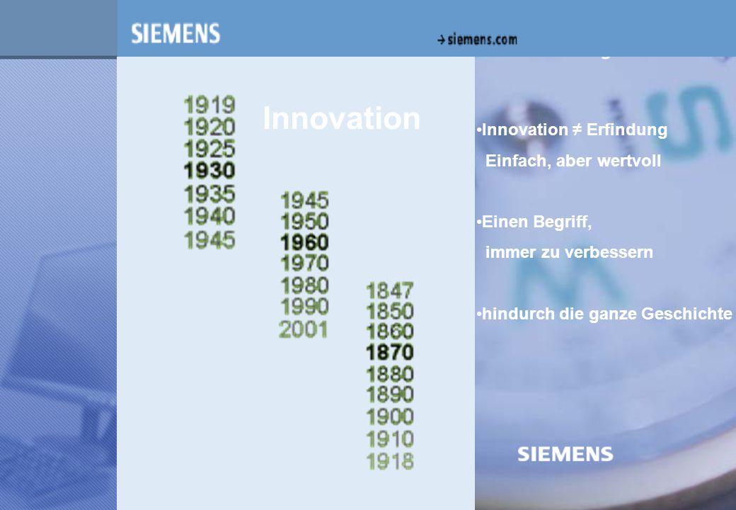 z Innovation Innovation ≠ Erfindung Einfach, aber wertvoll