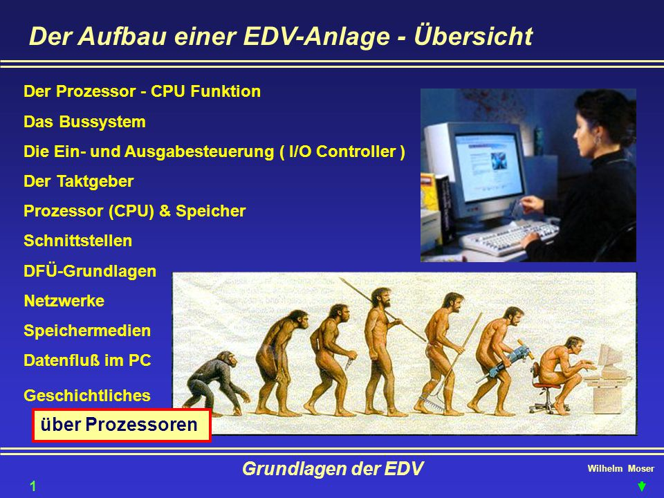 Der Aufbau einer EDV-Anlage - Übersicht