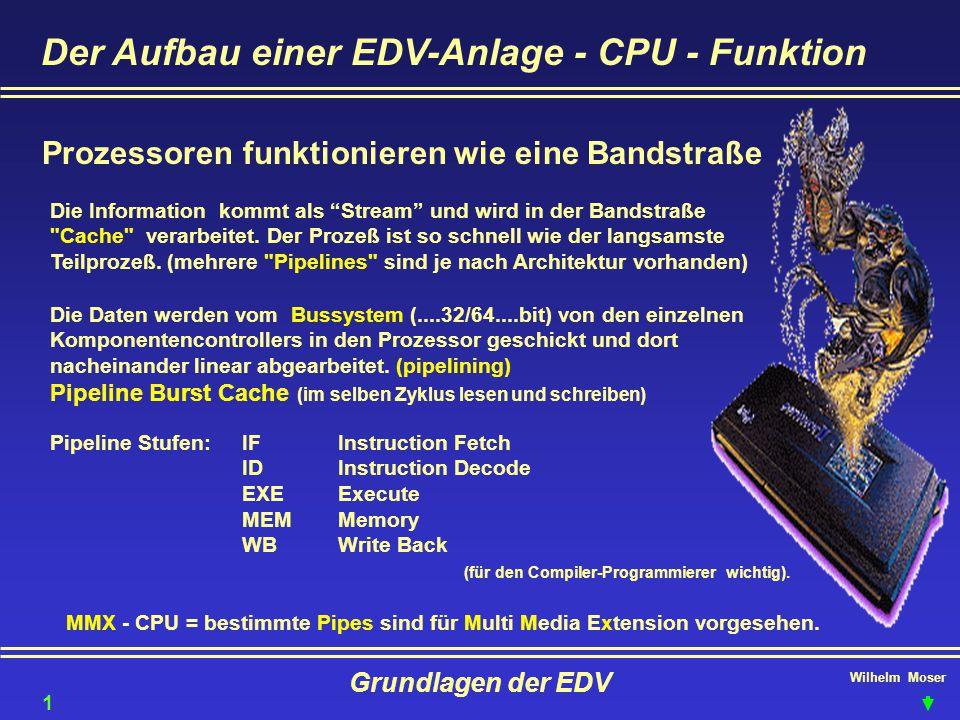 Der Aufbau einer EDV-Anlage - CPU - Funktion