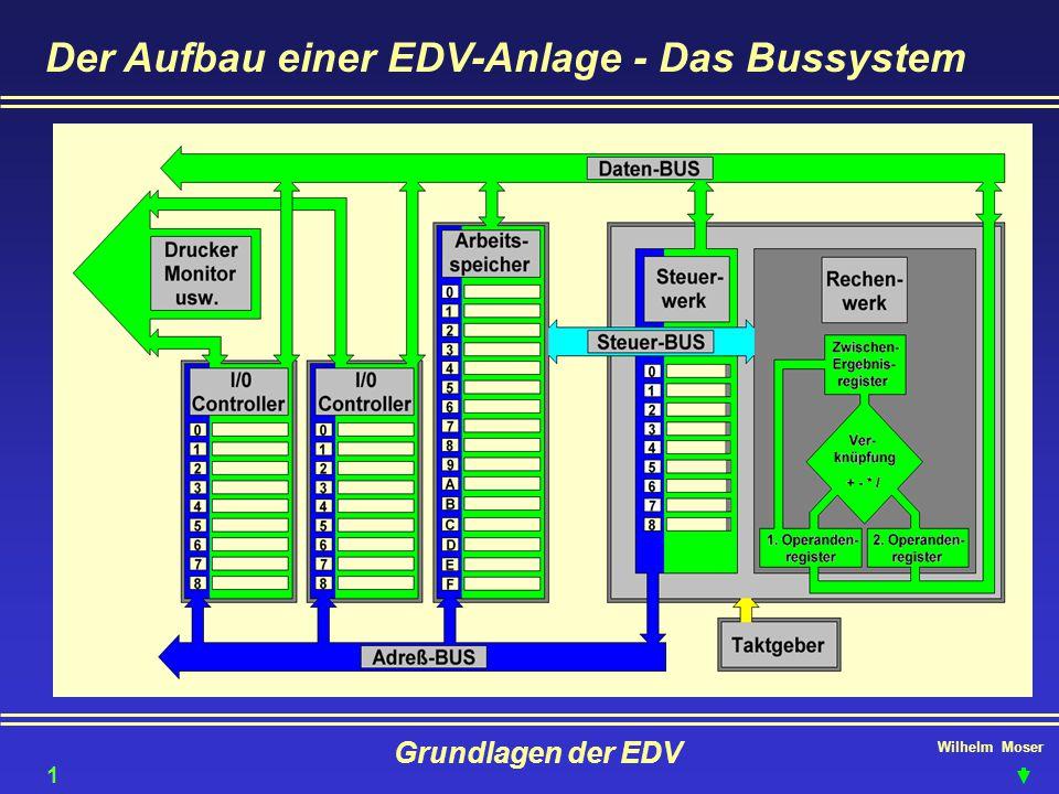 Der Aufbau einer EDV-Anlage - Das Bussystem