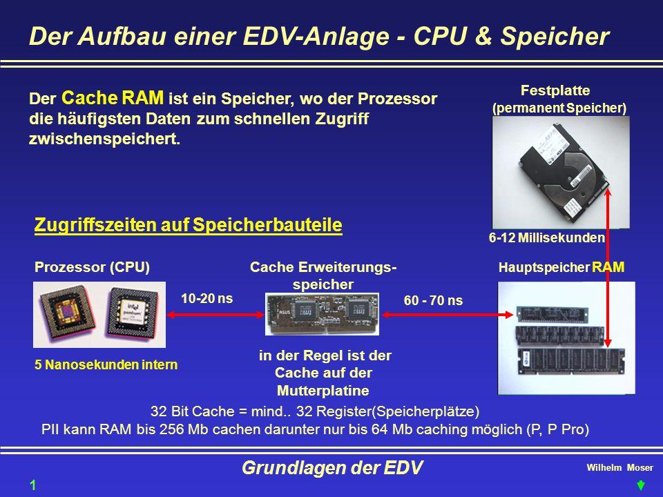 Der Aufbau einer EDV-Anlage - CPU & Speicher