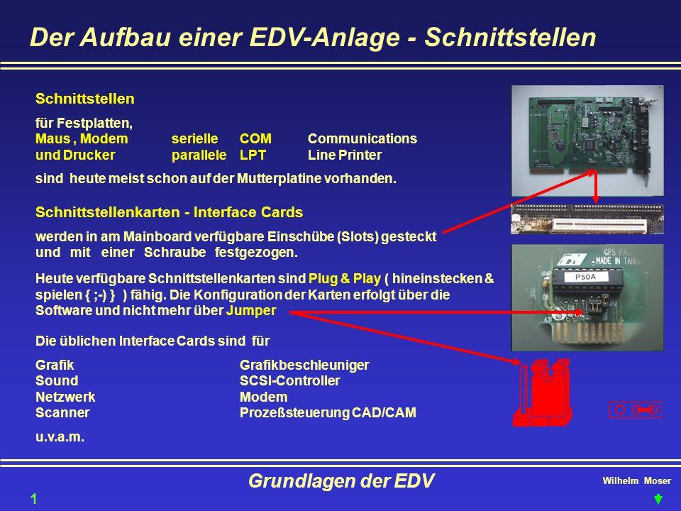 Der Aufbau einer EDV-Anlage - Schnittstellen