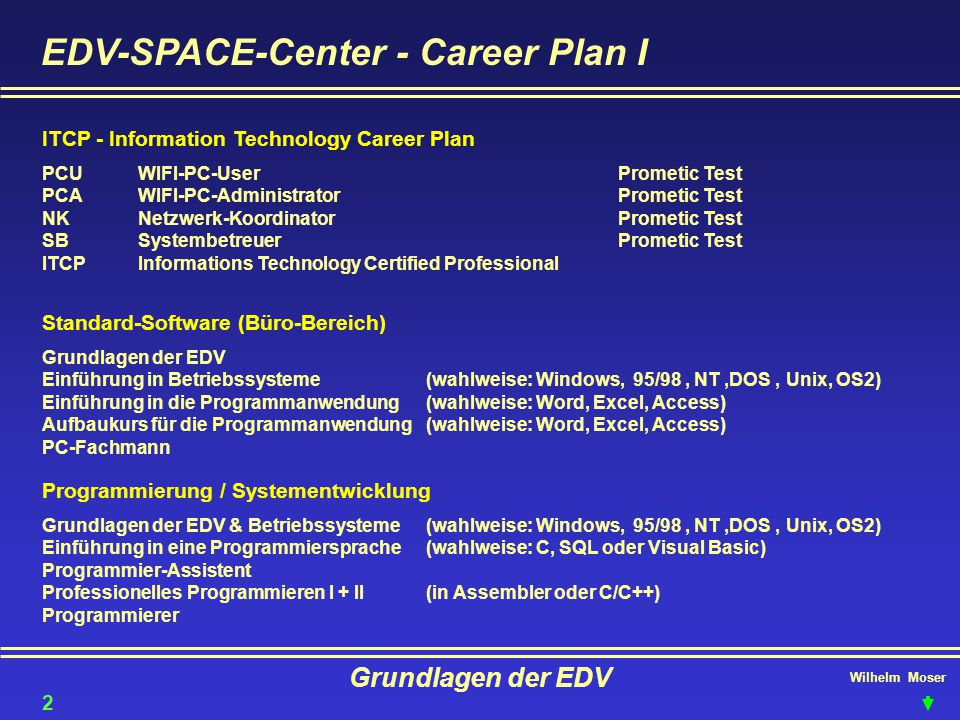 EDV-SPACE-Center - Career Plan I