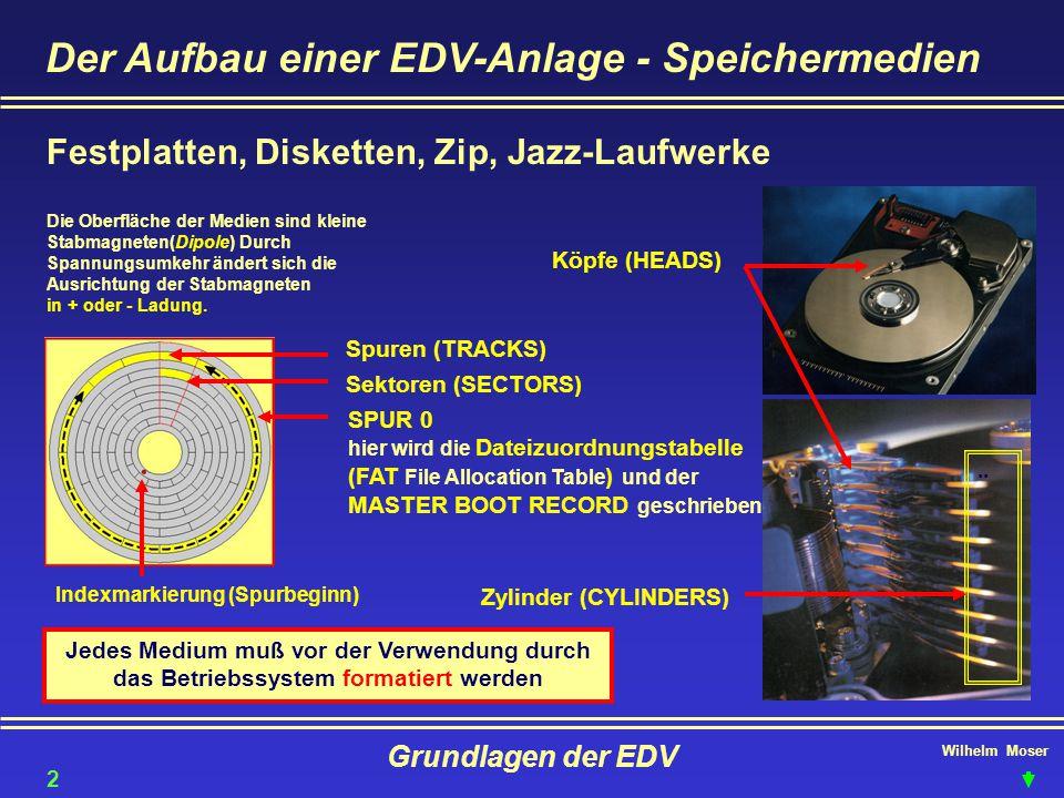Der Aufbau einer EDV-Anlage - Speichermedien