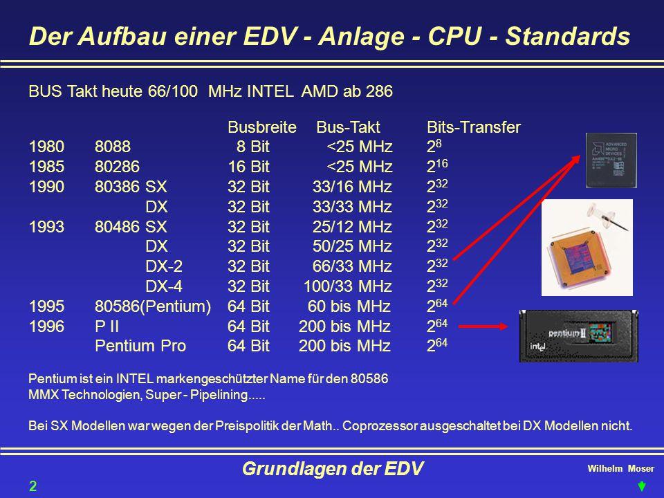 Der Aufbau einer EDV - Anlage - CPU - Standards