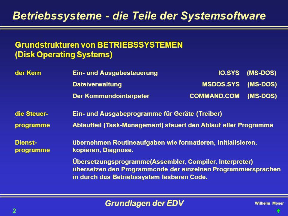 Betriebssysteme - die Teile der Systemsoftware