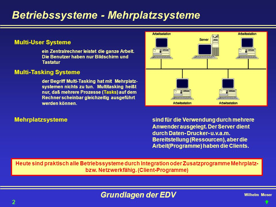 Betriebssysteme - Mehrplatzsysteme
