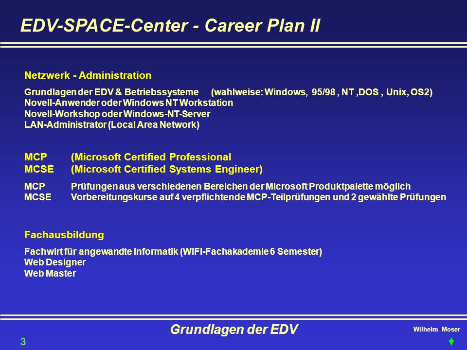 EDV-SPACE-Center - Career Plan II