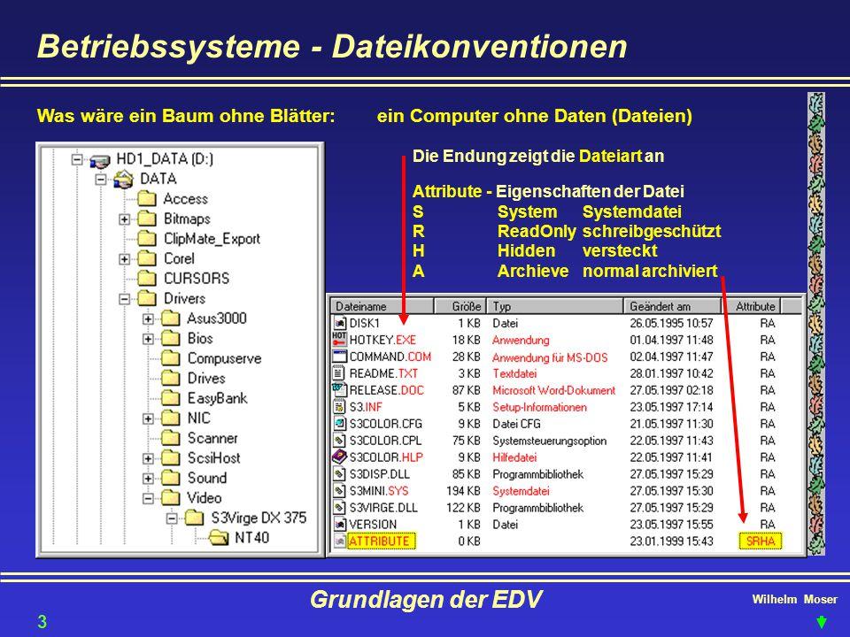 Betriebssysteme - Dateikonventionen