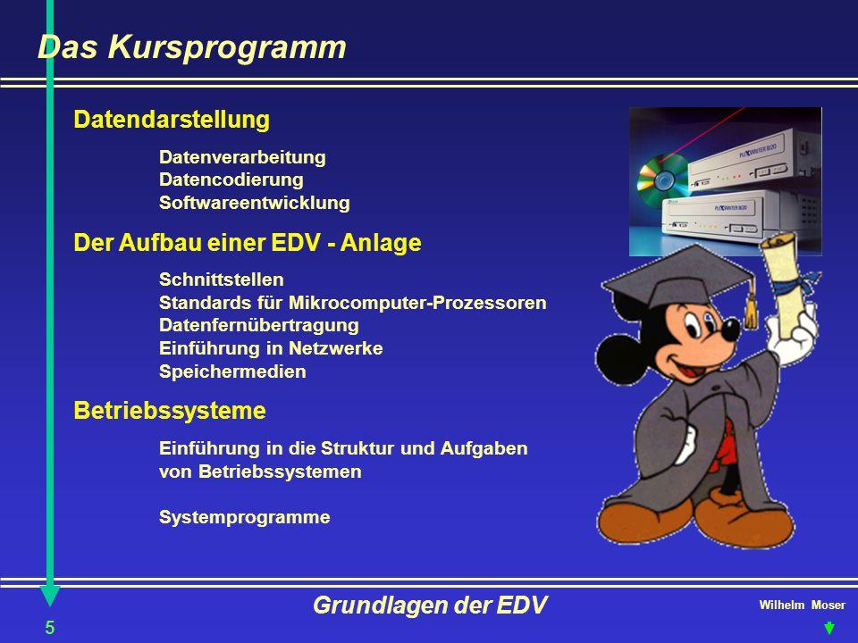 Das Kursprogramm Datendarstellung Der Aufbau einer EDV - Anlage