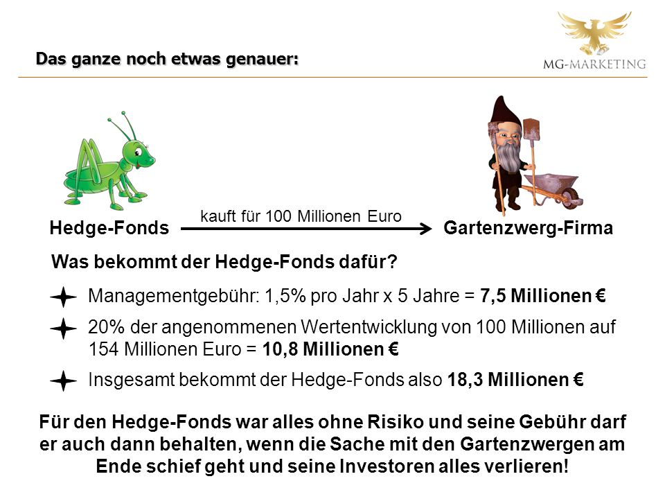 kauft für 100 Millionen Euro