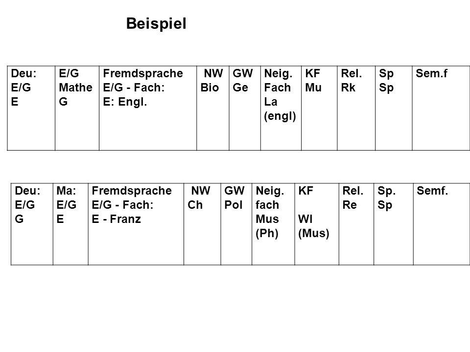 Beispiel Deu: E/G E Mathe G Fremdsprache E/G - Fach: E: Engl. NW Bio