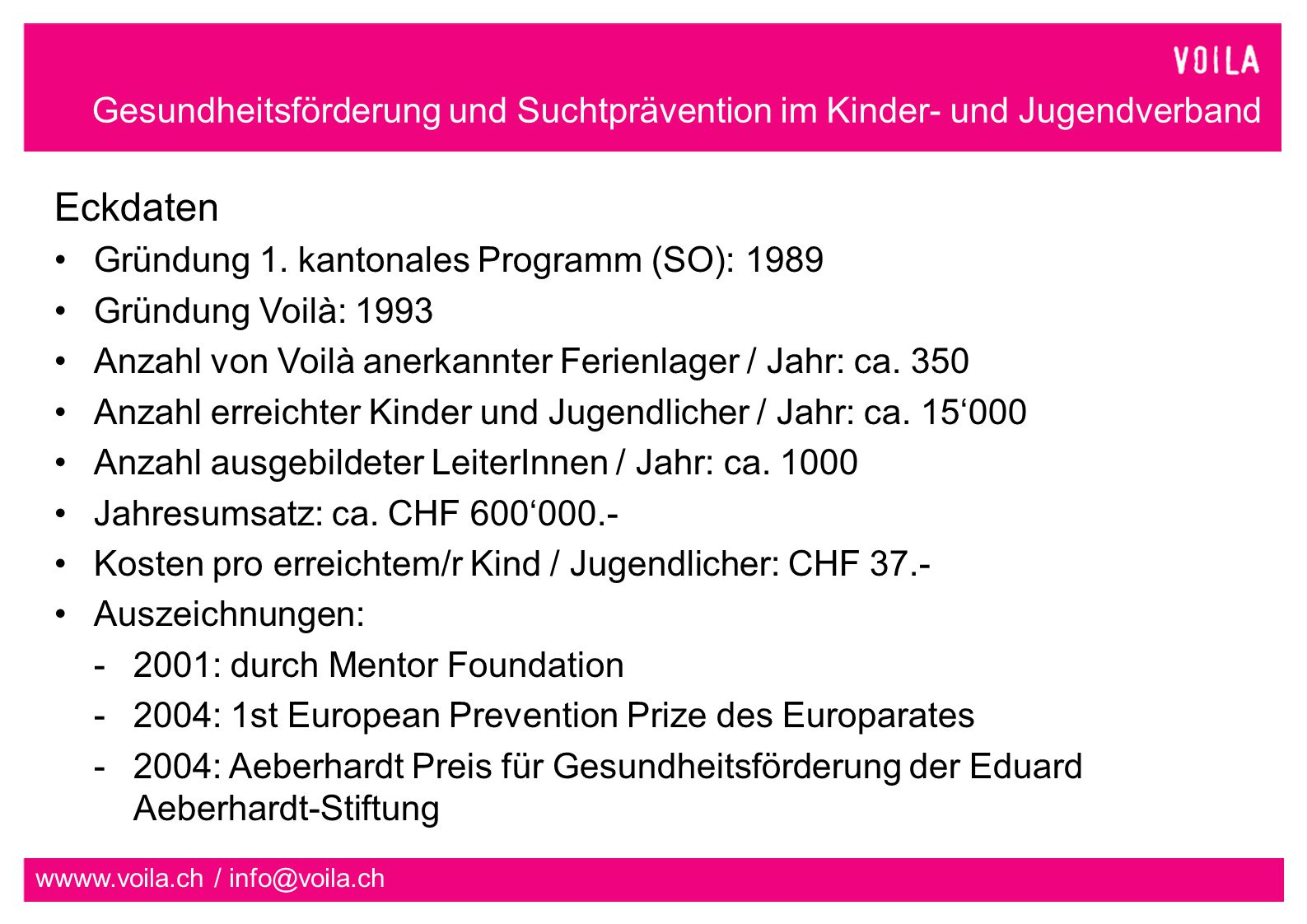 Eckdaten Gründung 1. kantonales Programm (SO): 1989