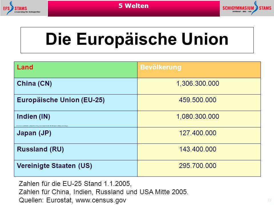 Die Europäische Union Land Bevölkerung China (CN) 1,306.300.000