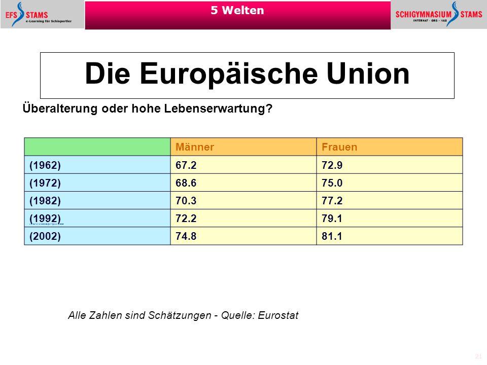 Die Europäische Union Überalterung oder hohe Lebenserwartung Männer