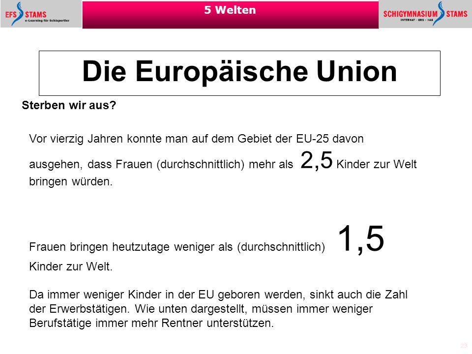 Die Europäische Union Sterben wir aus