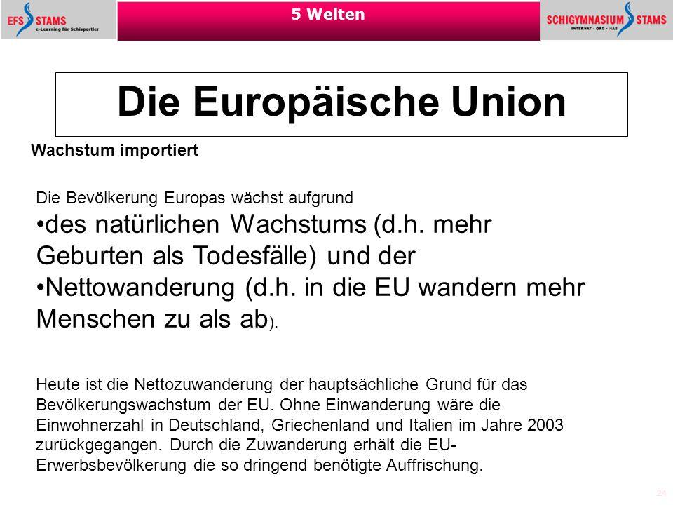 Die Europäische Union Wachstum importiert. Die Bevölkerung Europas wächst aufgrund.