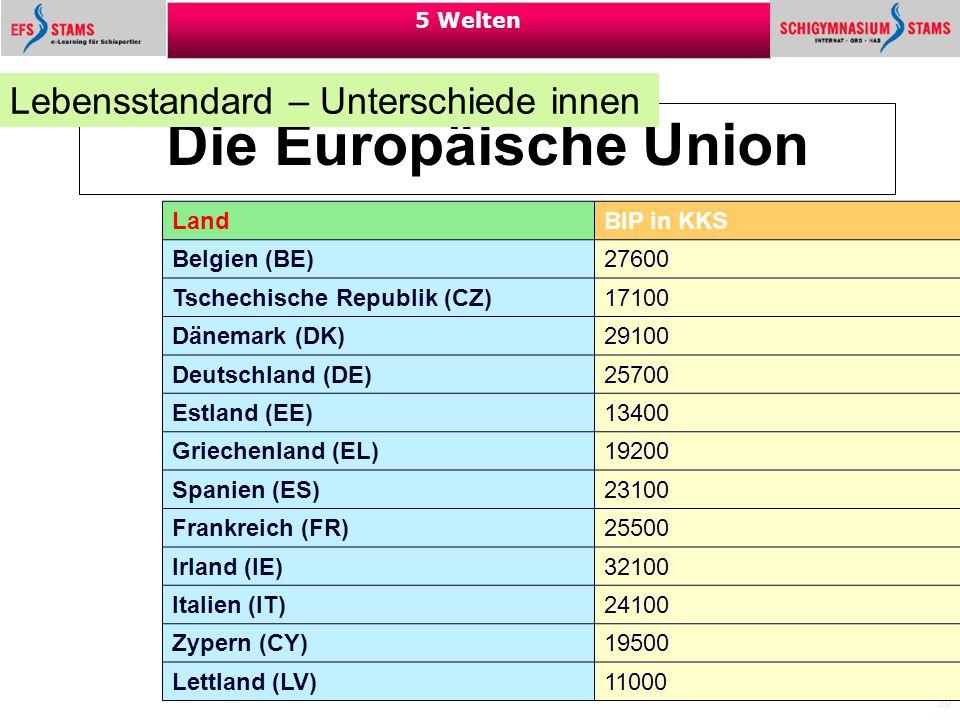 Die Europäische Union Lebensstandard – Unterschiede innen Land